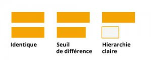 seuil_difference_arquen