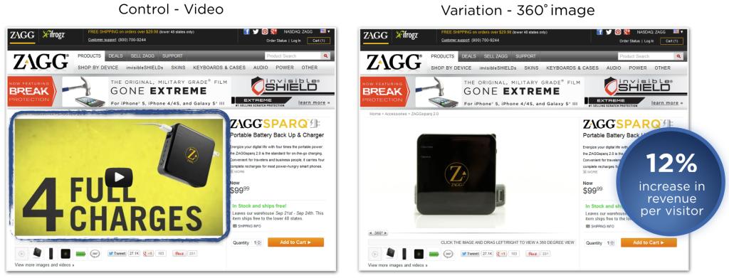 ecommerce-ab-test-ZAGG