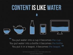content_water_arquen