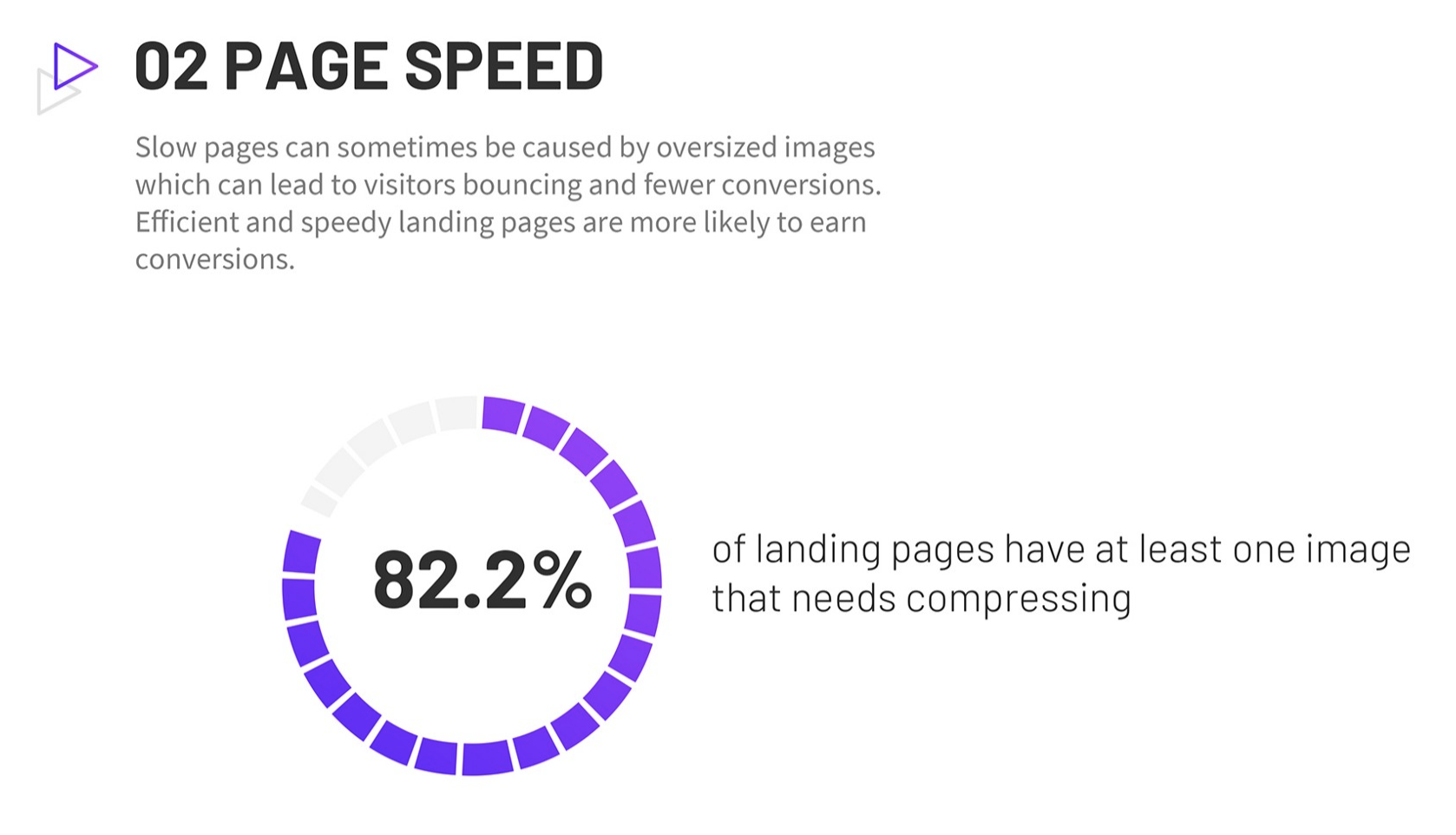 unbounce-pagespeed1