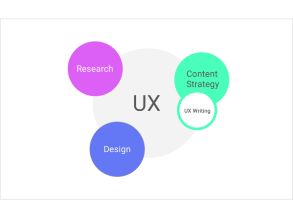 ux-content_writing
