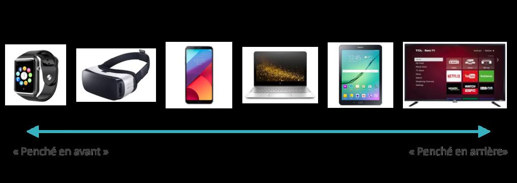appareil-ergonomie-mobile