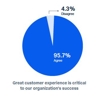 experience-utilisateur-succès