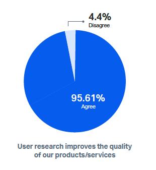 experience-utilisateur-amélioration-produit-services